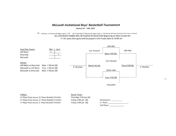 HS Boys McLouth Basketball Tournament Bracket