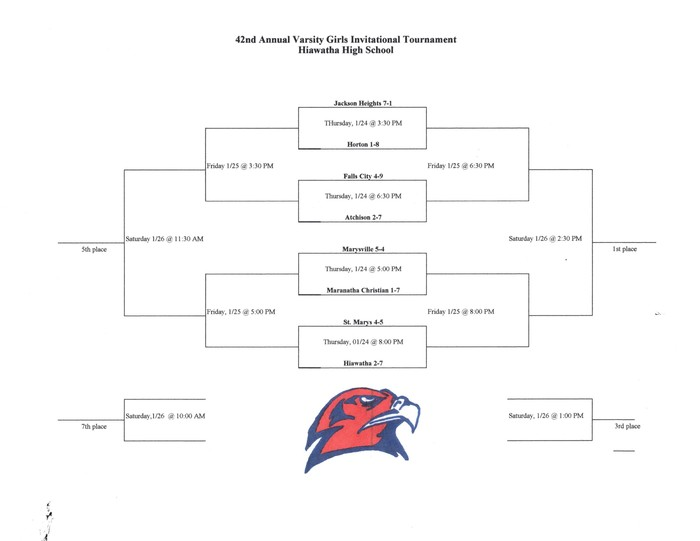 Hiawatha Girls Invitational Bracket