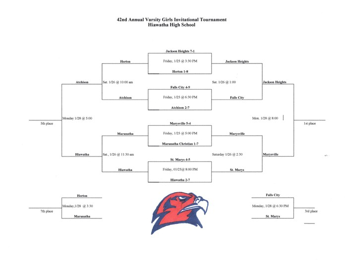 HS Girl's Tournament Bracket