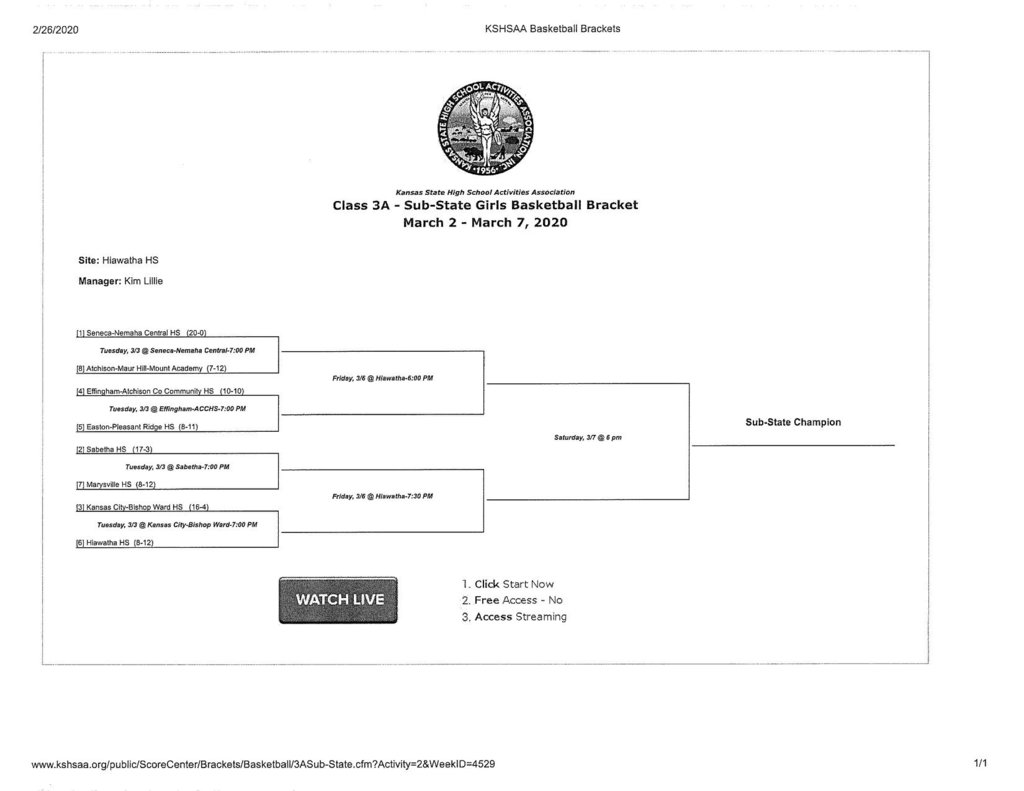 Girls 3-A Sub-State Basketball Bracket