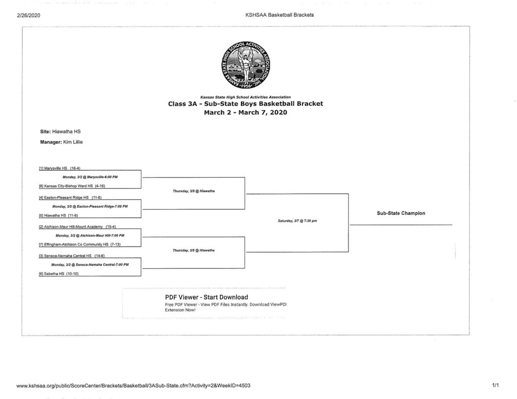 Boys 3-A Sub-State Basketball Bracket